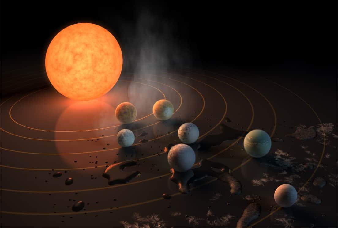 Photo of اكتشاف 7 كواكب جديدة شبيهة بالأرض في مجموعة نجمية واحدة